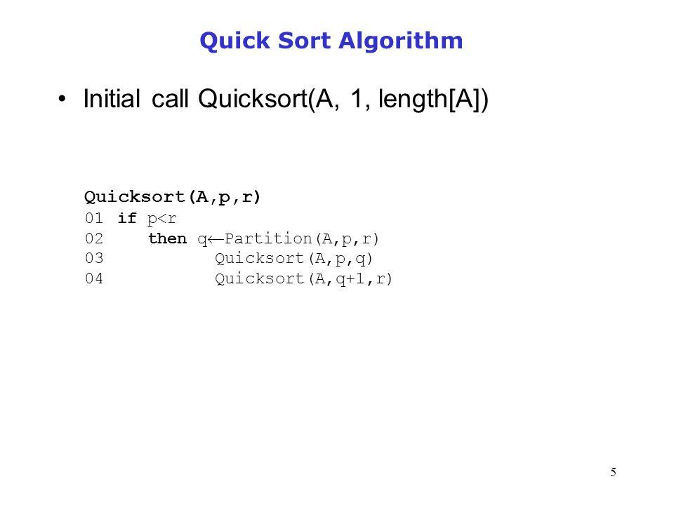 Initial call Quicksort(A, 1, length[A])